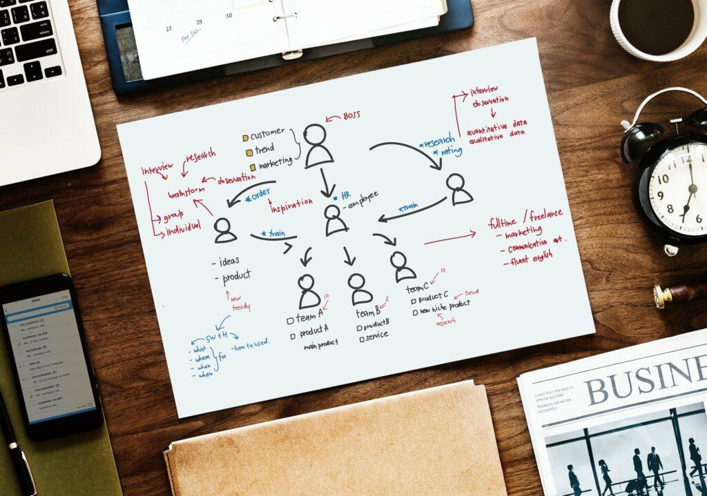 fluxograma usuários no marketing
