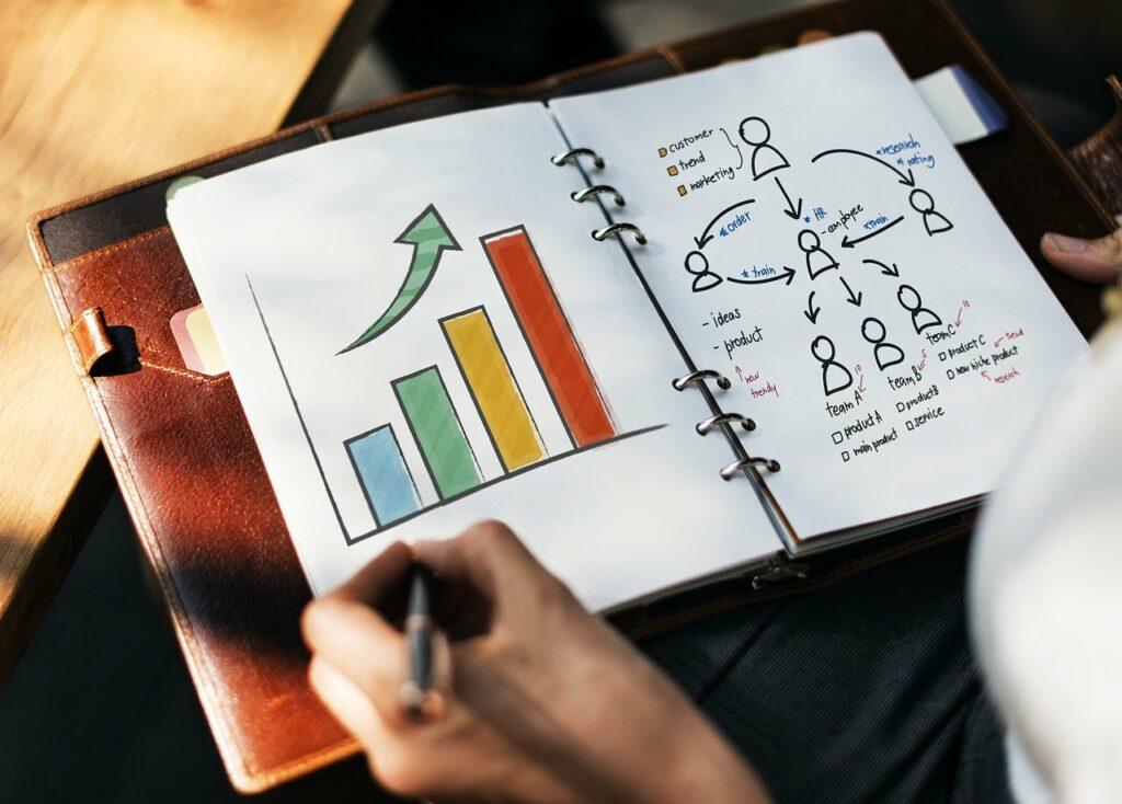 Como fazer marketing digital: papel com gráfico e fluxograma